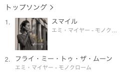 iTunes ジャズ・シングルチャート1位2位!